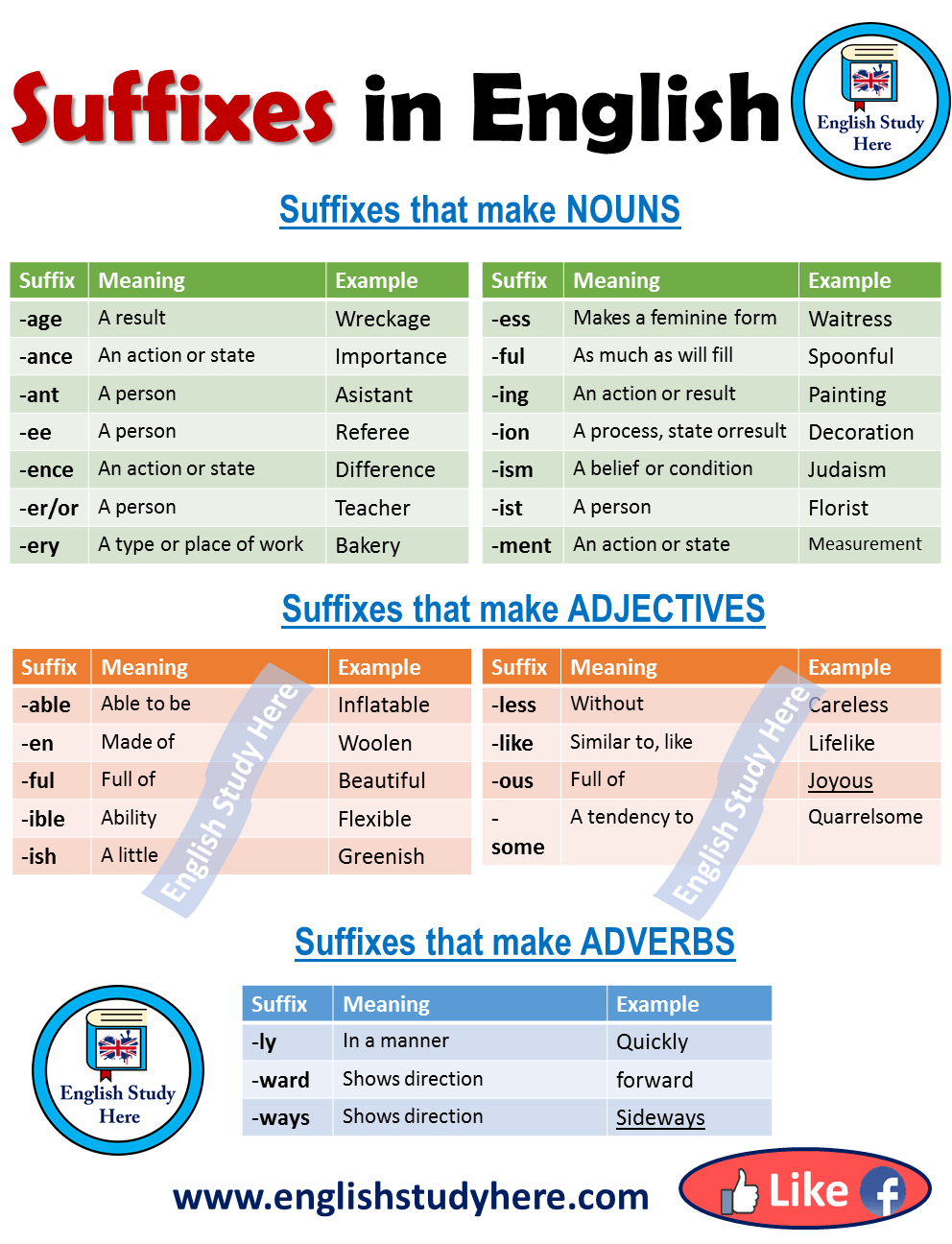 suffixes in english