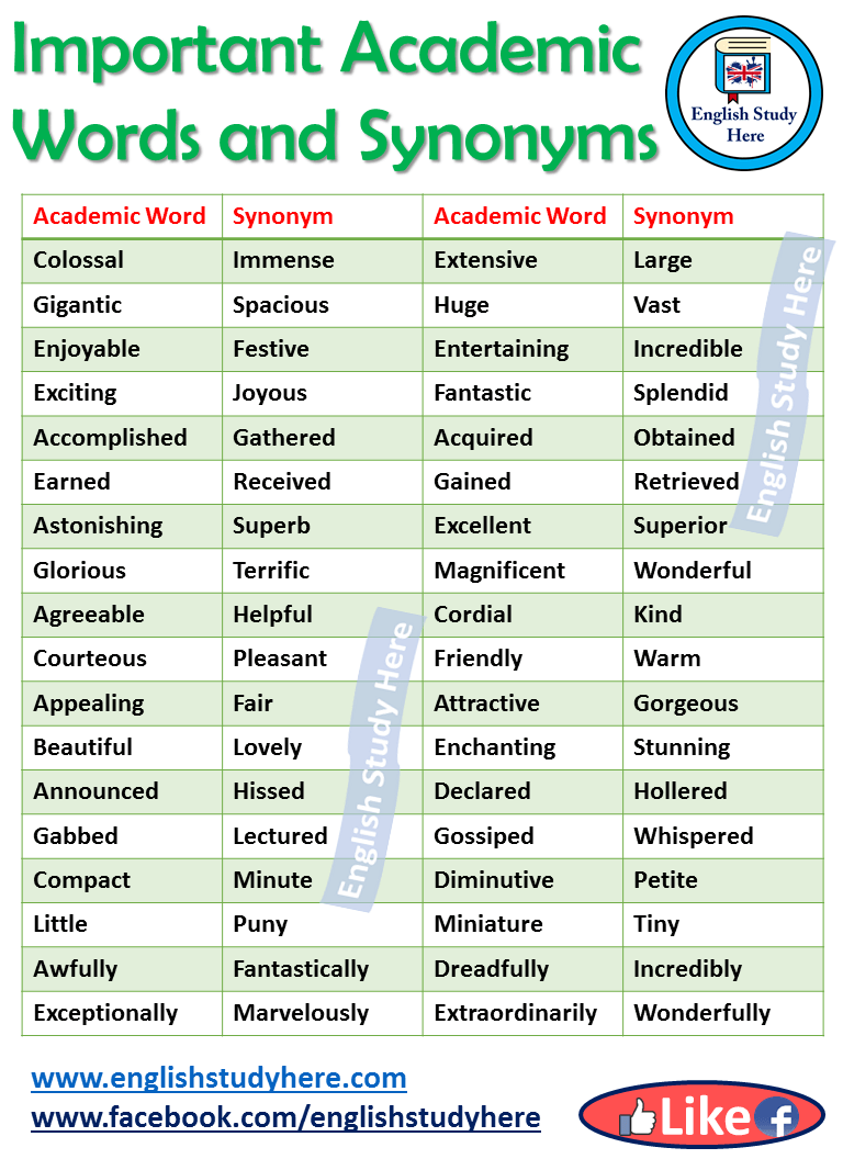Worksheets Synonyms Words important academic words and synonyms english study here