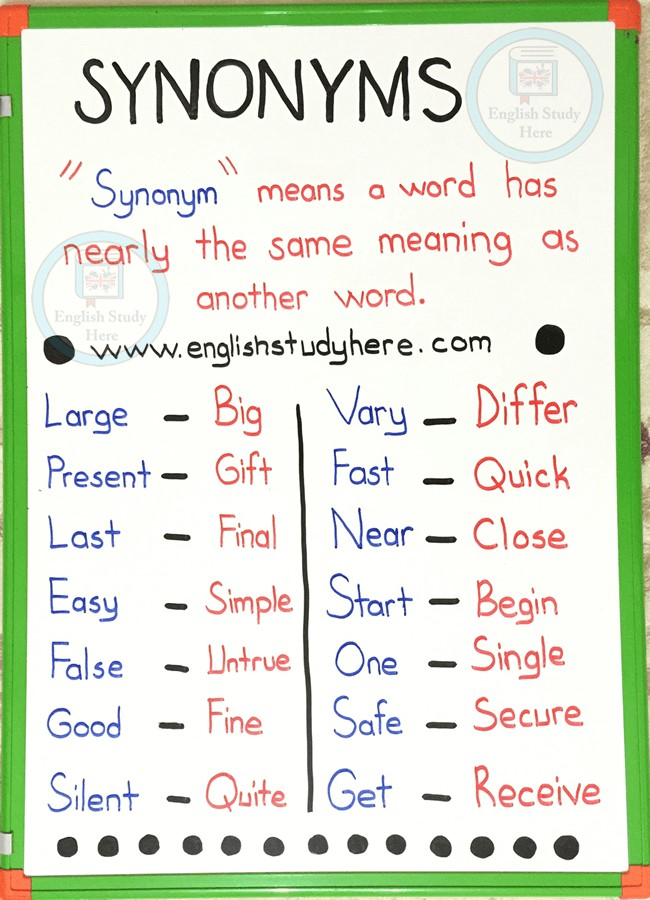synonyms in english