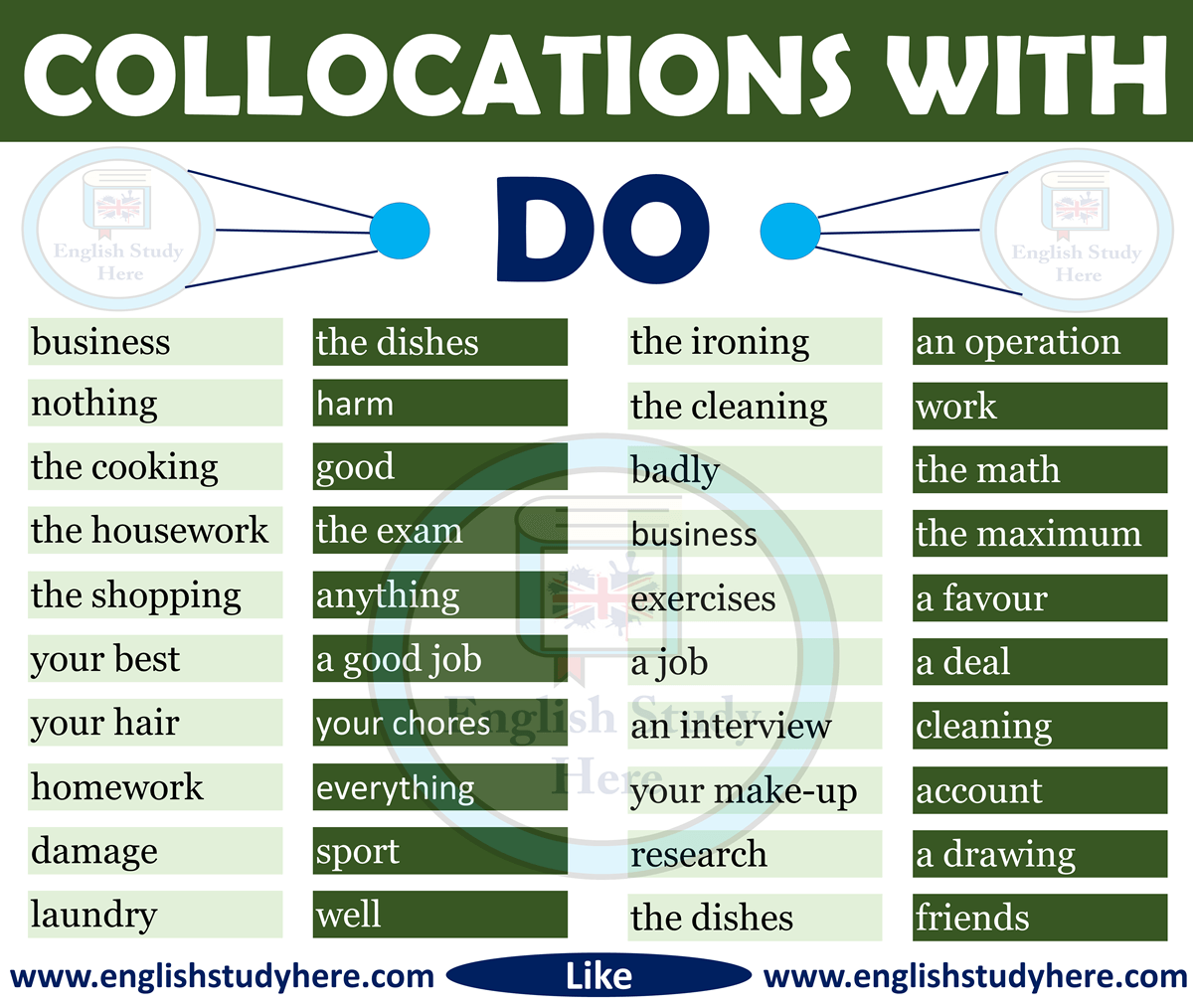 Collocations With Do In English English Study Here