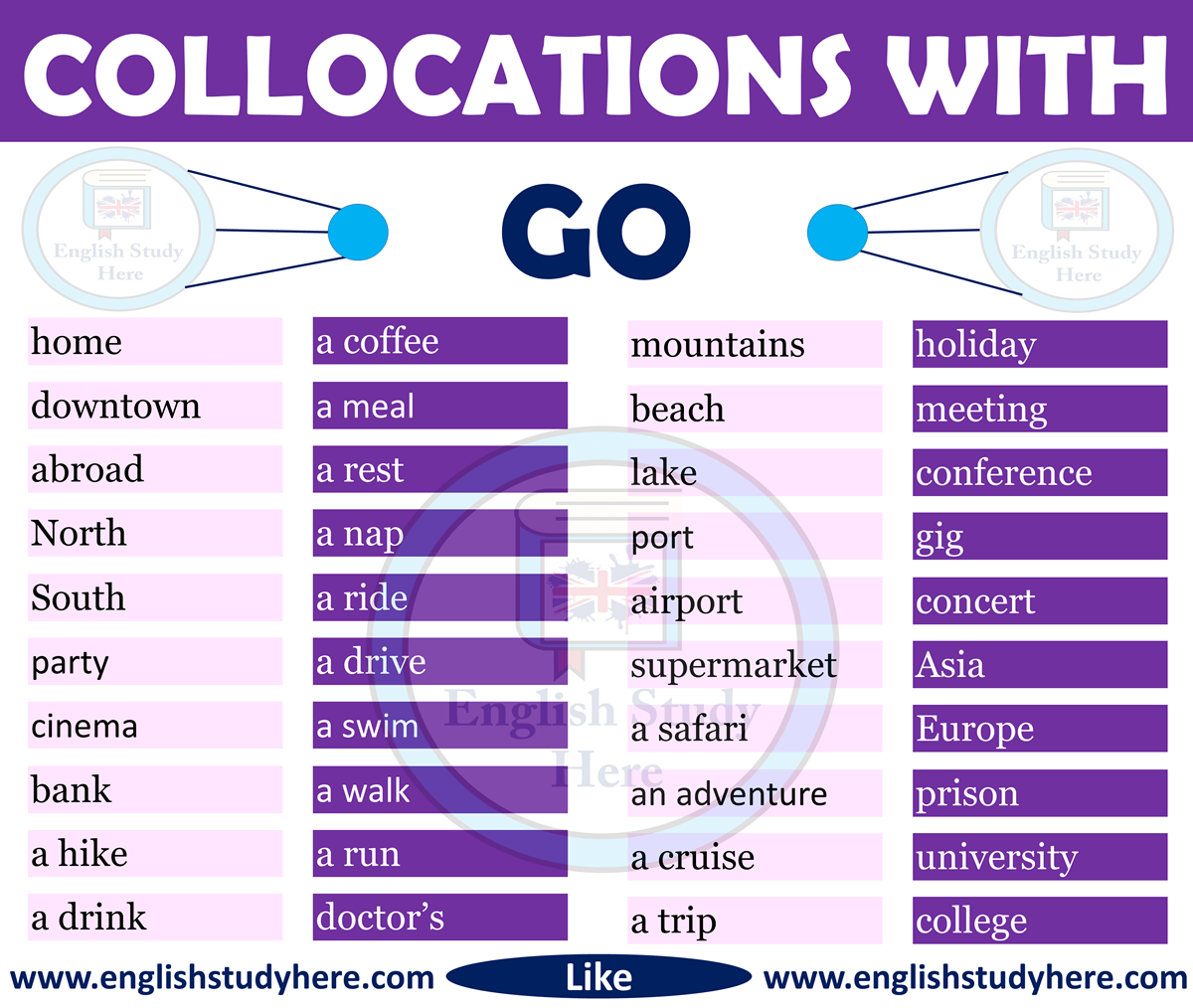 Collocations With Go In English English Study Here