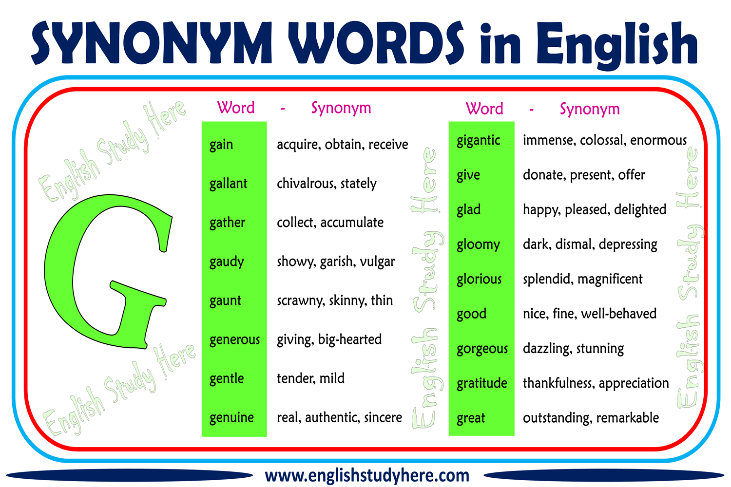synonym means a word which has the same or nearly the same meaning as another word in the same language to reach detailed synonym words list with g