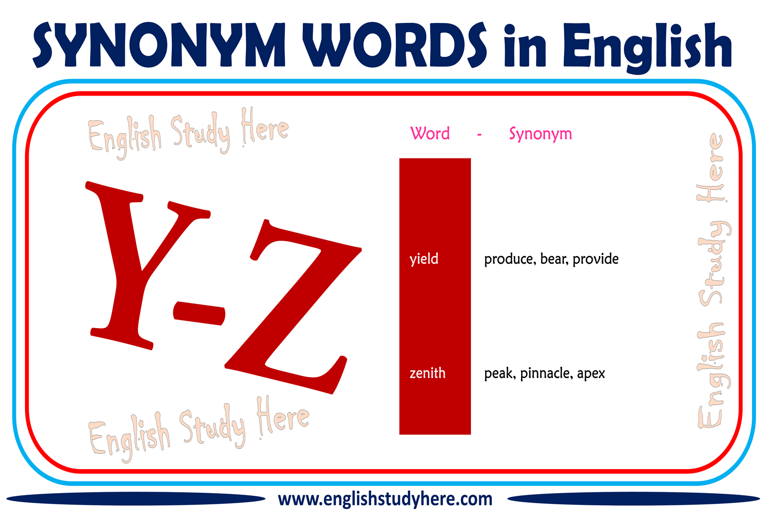 Synonym Words With Y-Z in English - English Study Here