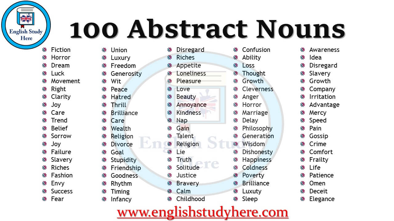100 Abstract Nouns in English - English Study Here