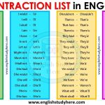Contraction List in English