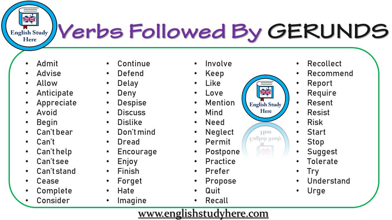 Verbs Followed By Gerunds English Study Here