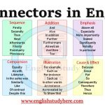 Connectors in English