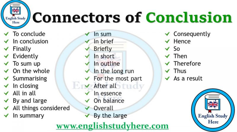 Connectors of Conclusion in English