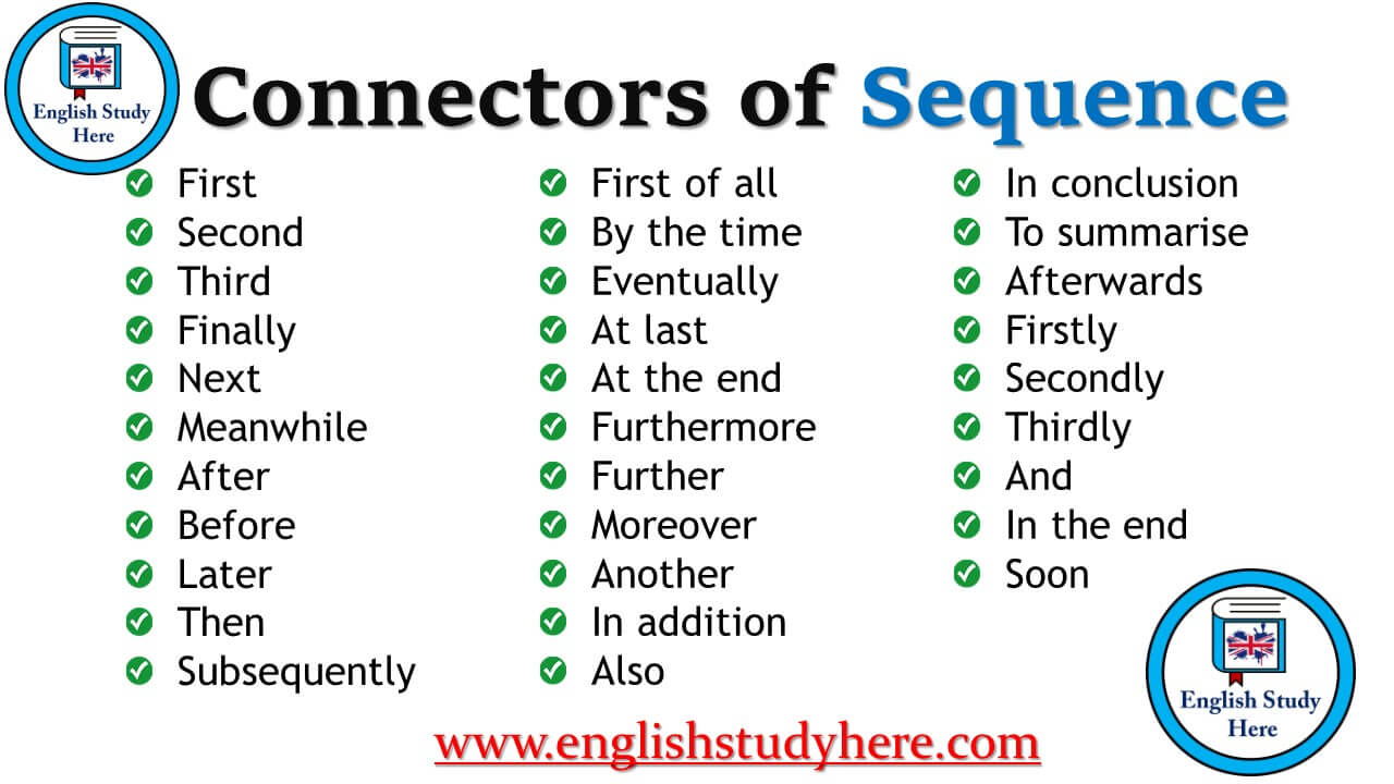 connectors of sequence in english english study here