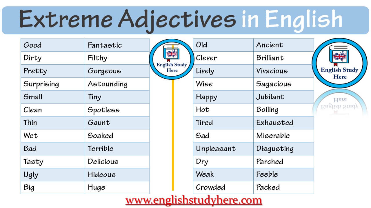 Extreme Adjectives In English English Study Here