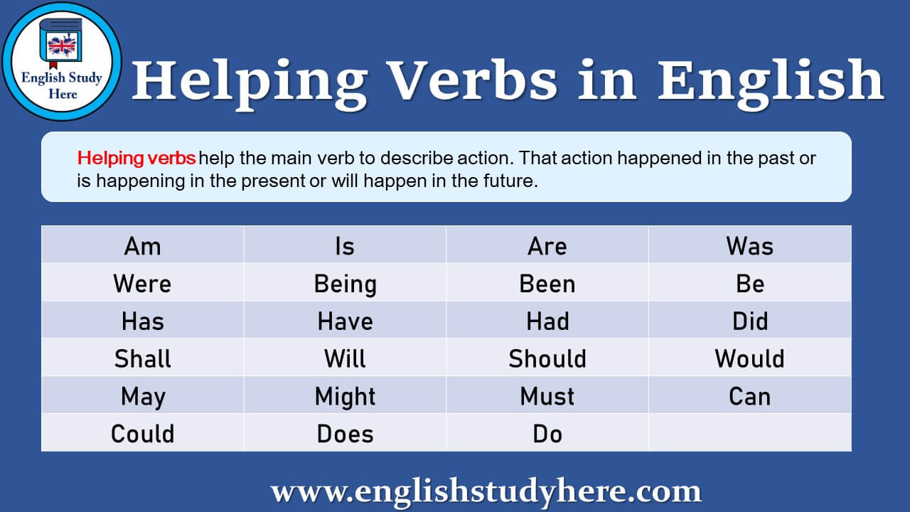 Idioms List Helping Verbs in Engli...