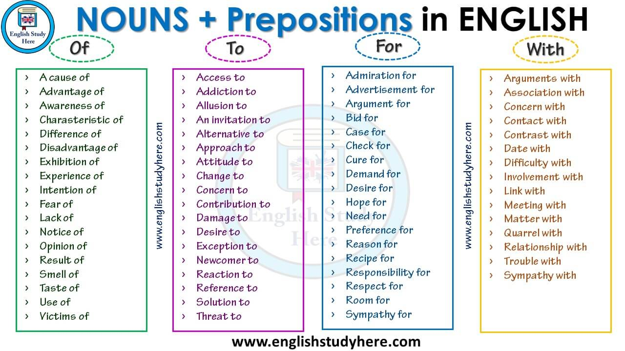 nouns   prepositions in english