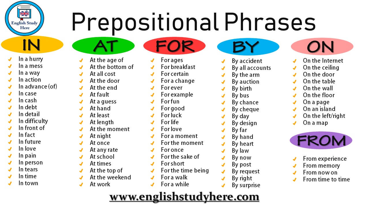 prepositional phrases in english english study here