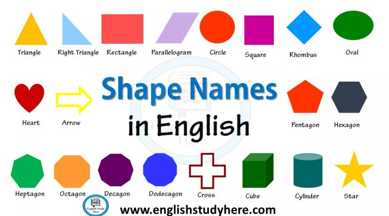 Shapes in english archives english study here shape names shape vocabulary in english ccuart Gallery
