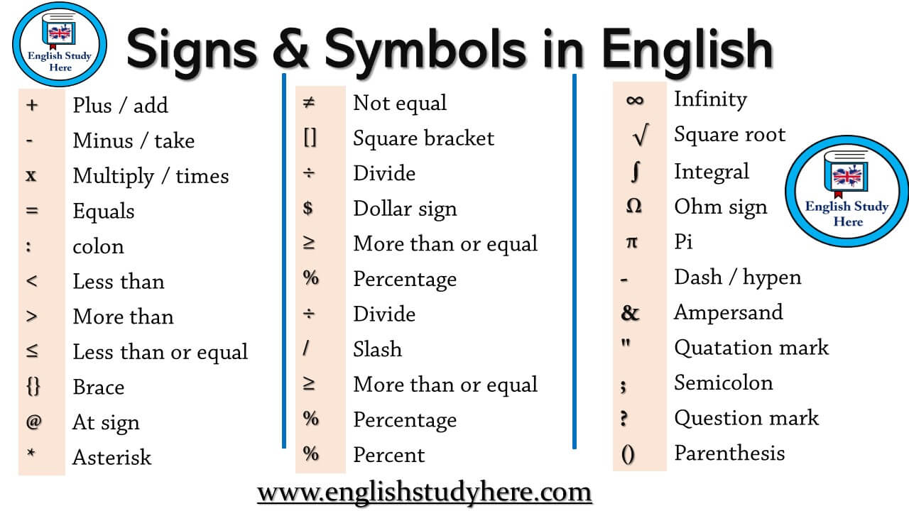 symbols used in math pdf