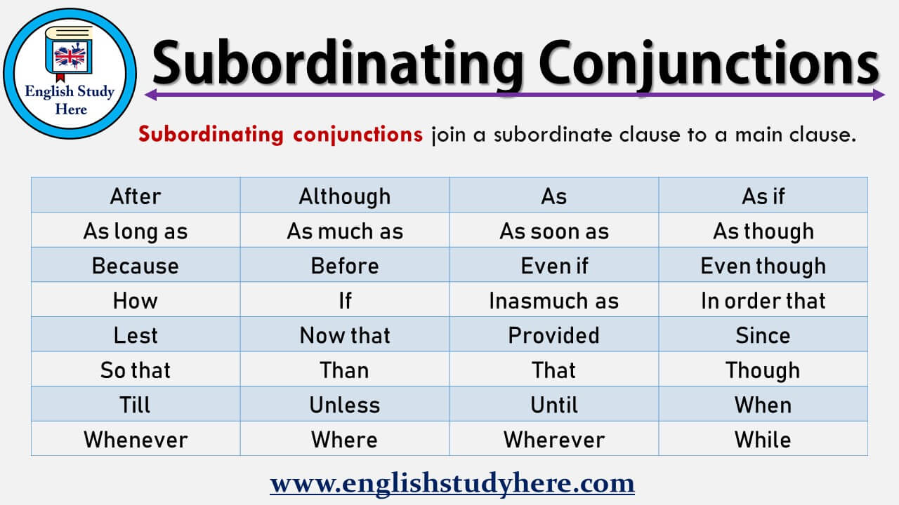 subordinating conjunctions in english english study here