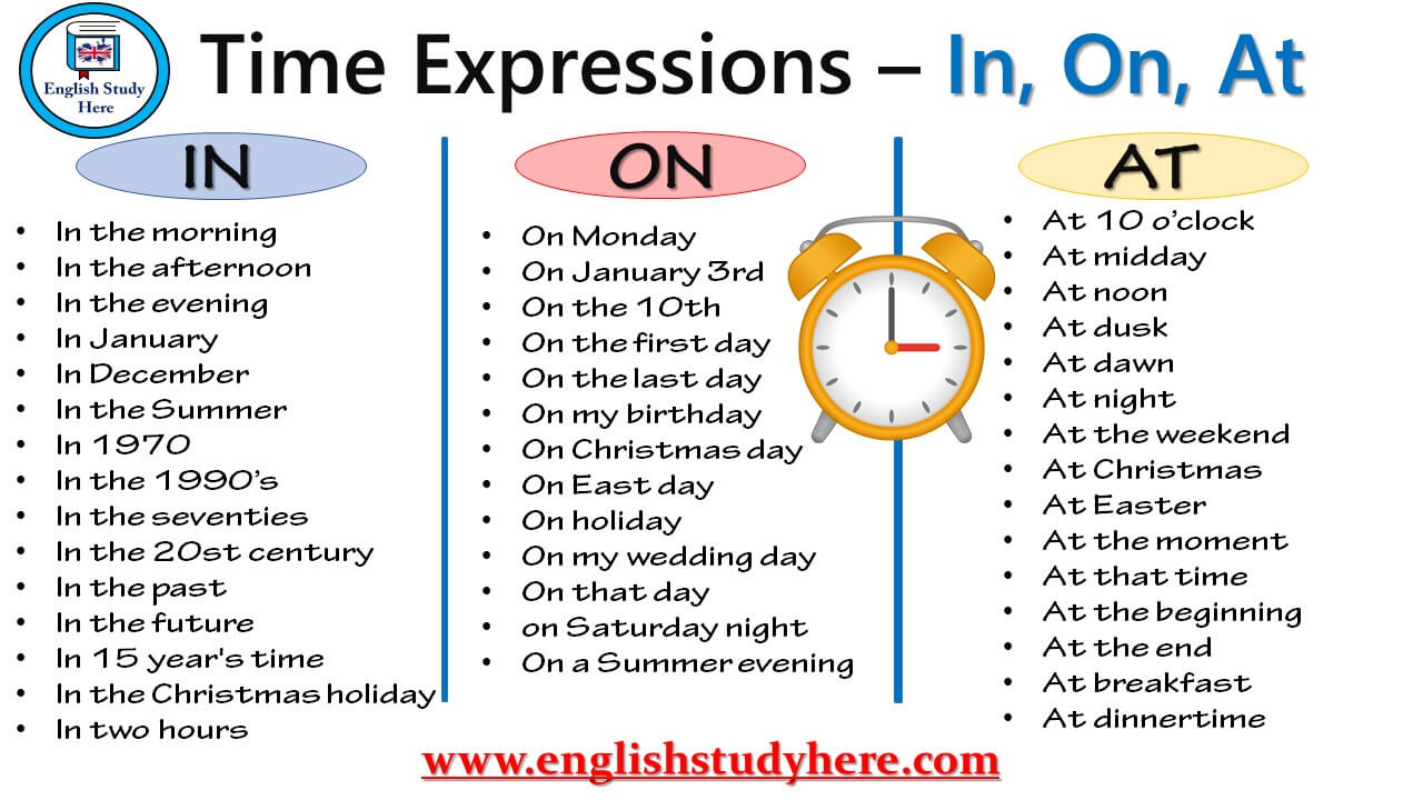 Time Expressions In On At English Study Here