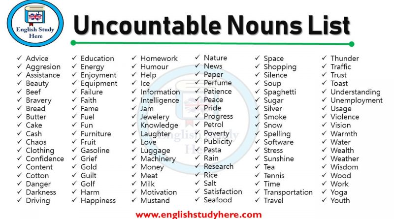 Uncountable Nouns List