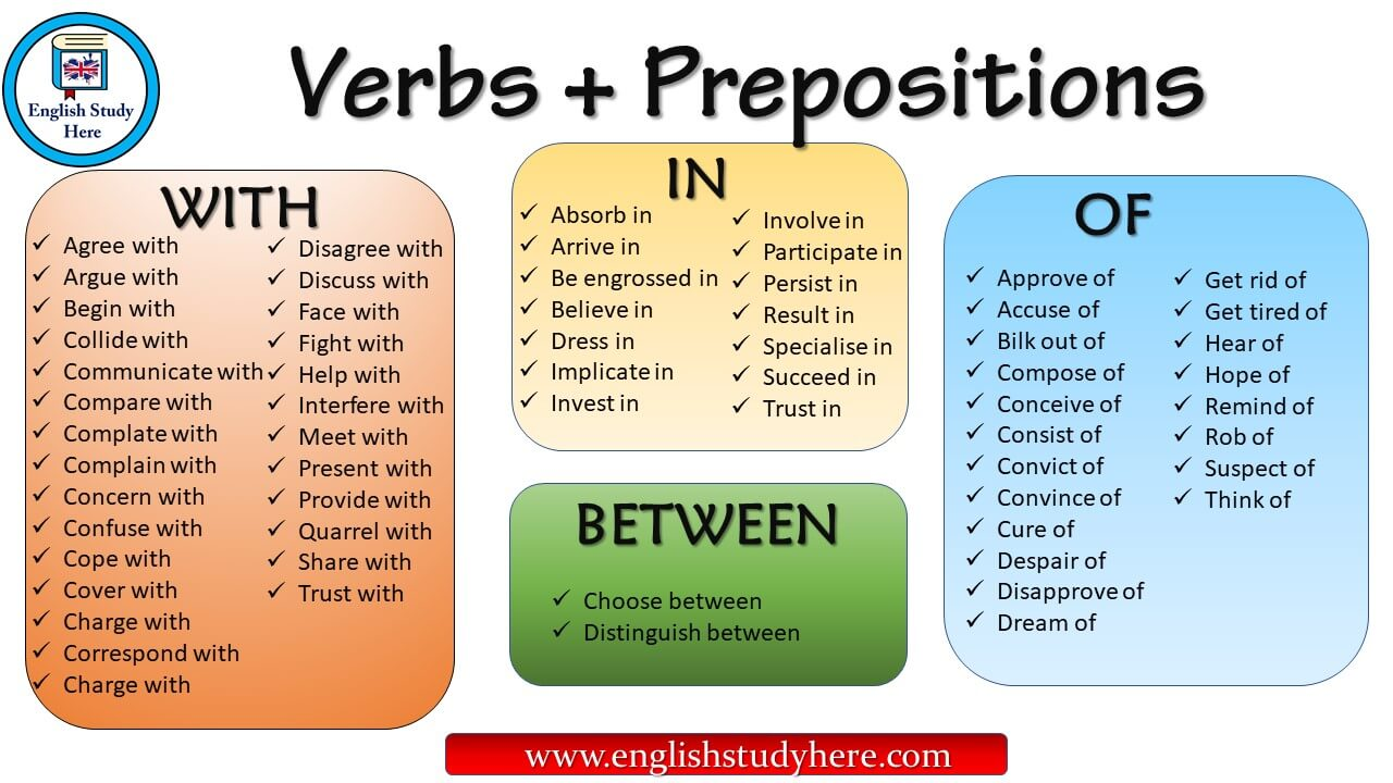Verbs Prepositions With In Of Between English