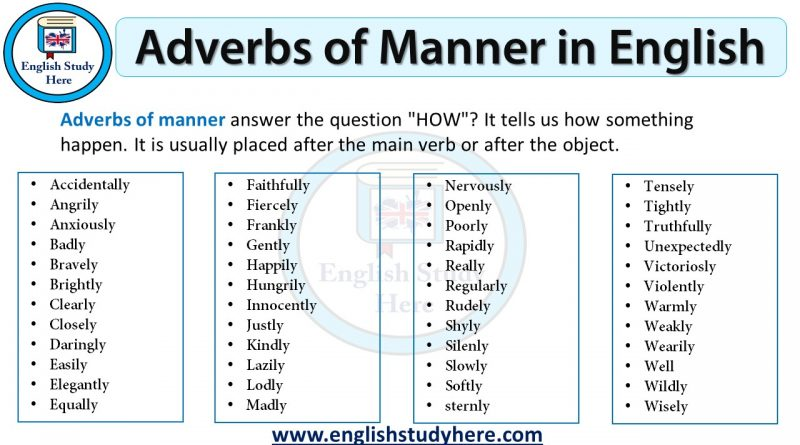 Adverbs of manner in English