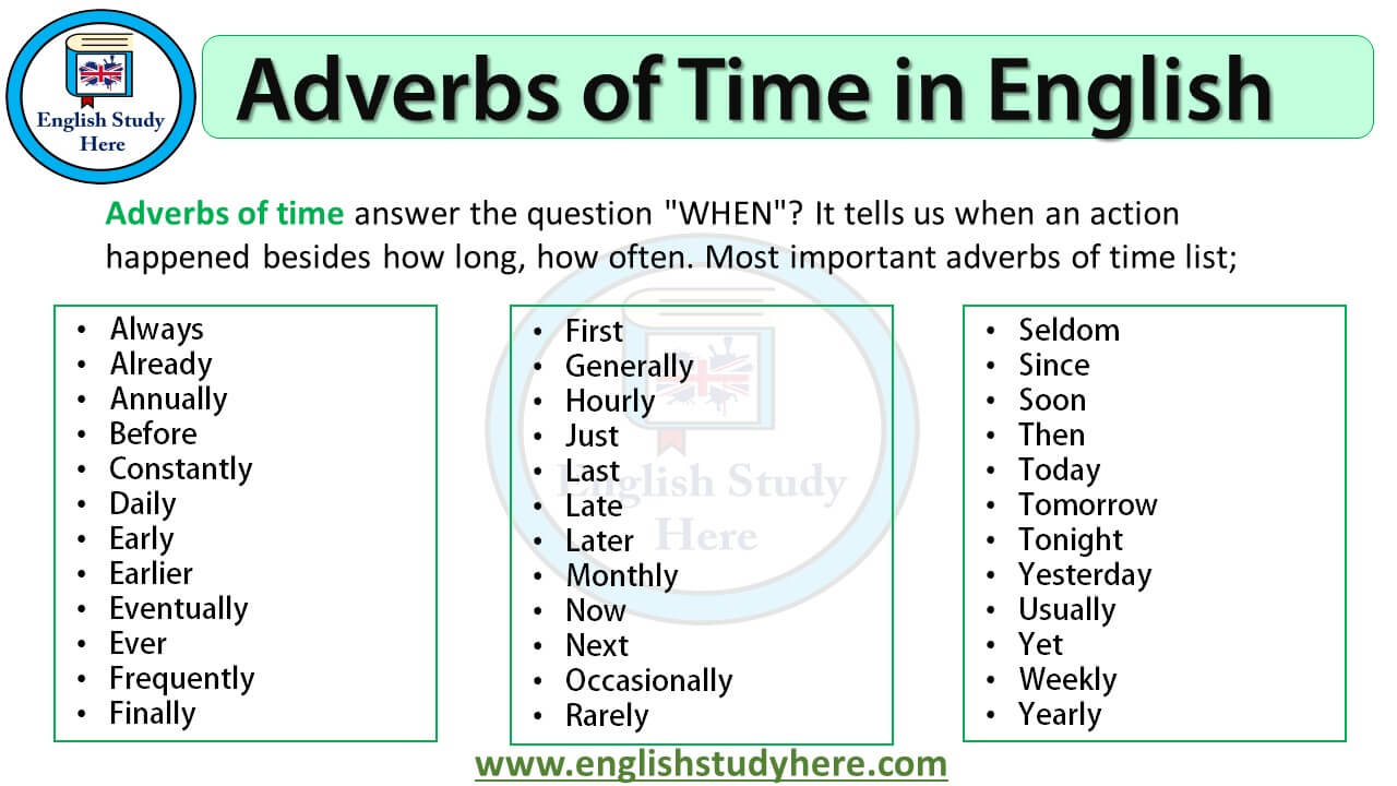 Adverbs of time in English