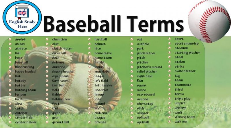 Baseball: Glossary of baseball terms