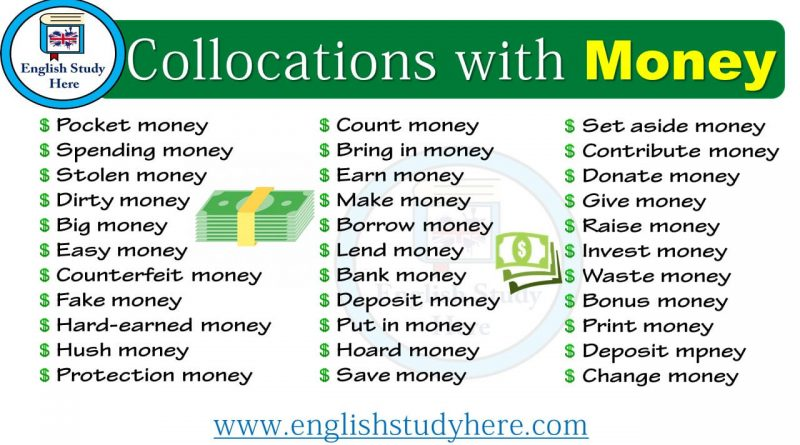 Collocations with Money