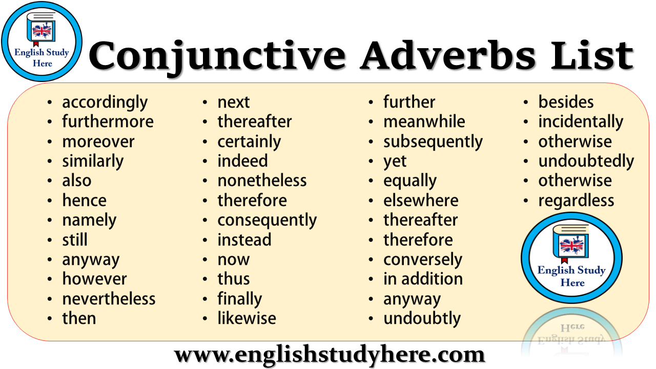Conjunctive Adverbs List