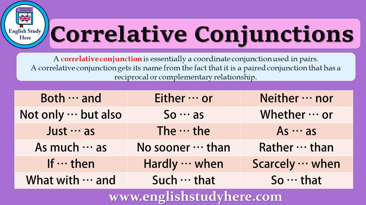 Correlative Conjunctions in English - English Study Here