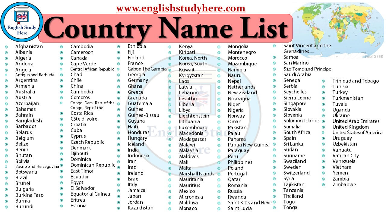 Country Name List