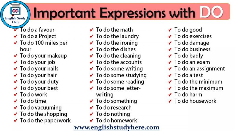 Expressions with Do