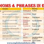 Idioms and Phrases in English