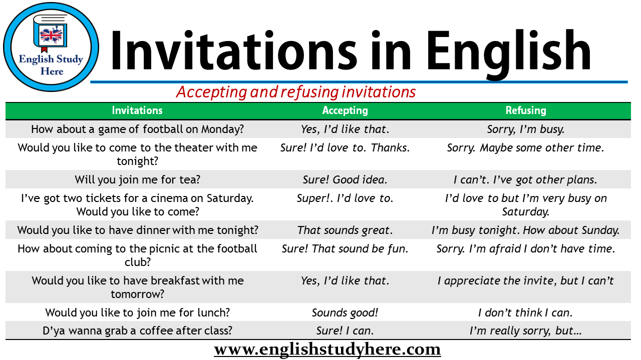 Invitations, Accepting and Refusing Invitations in English