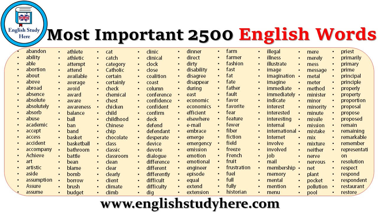 2500 Most Important English Words