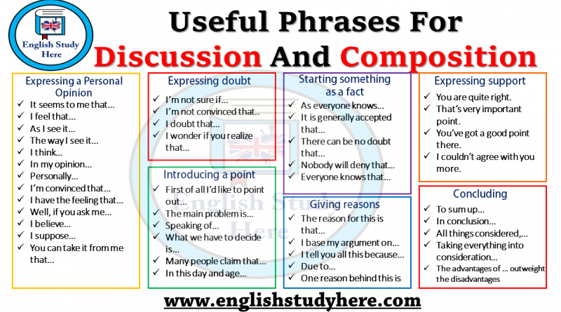 Useful Phrases For Discussion And Composition