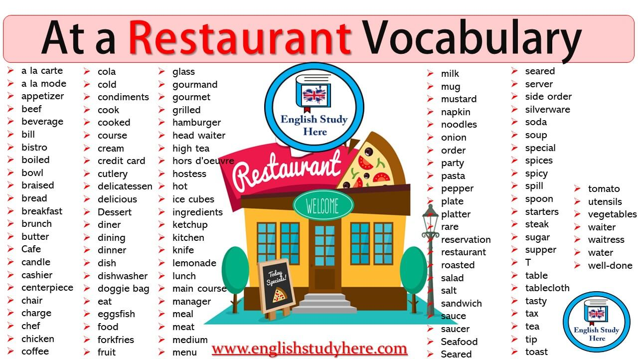 At a Restaurant Vocabulary in English