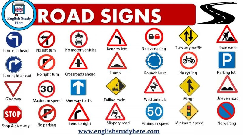Traffic Symbols List Archives English Study Here