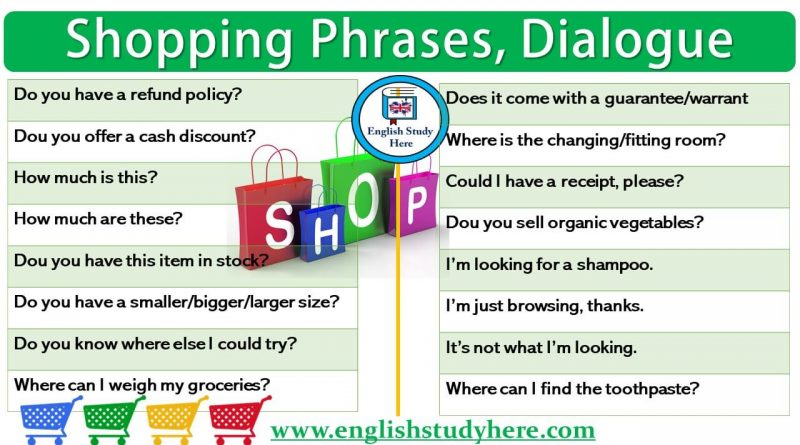 Shopping Phrases abd Dialogue