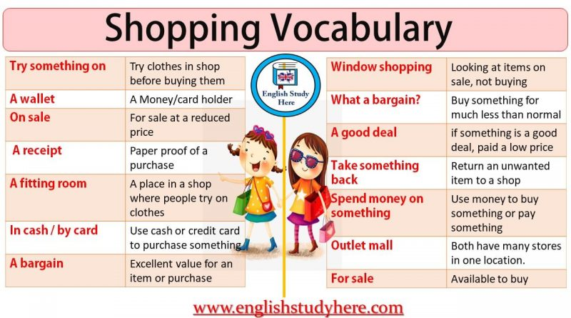 Shopping Vocabulary in English