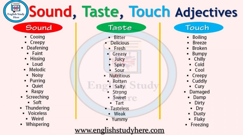 Adjectives List Archives English Study Here
