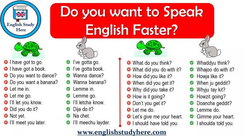 How to Speak English in 10 Steps (And Be ... - FluentU English