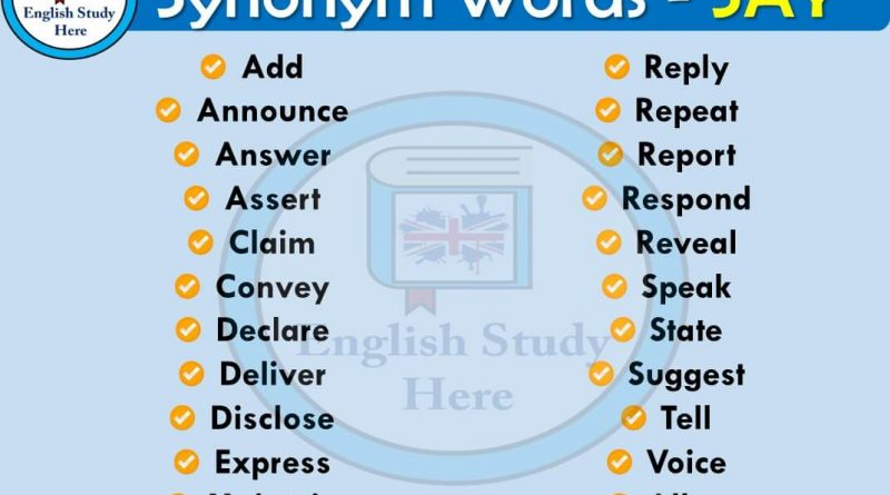 Synonyms Words Related to Say