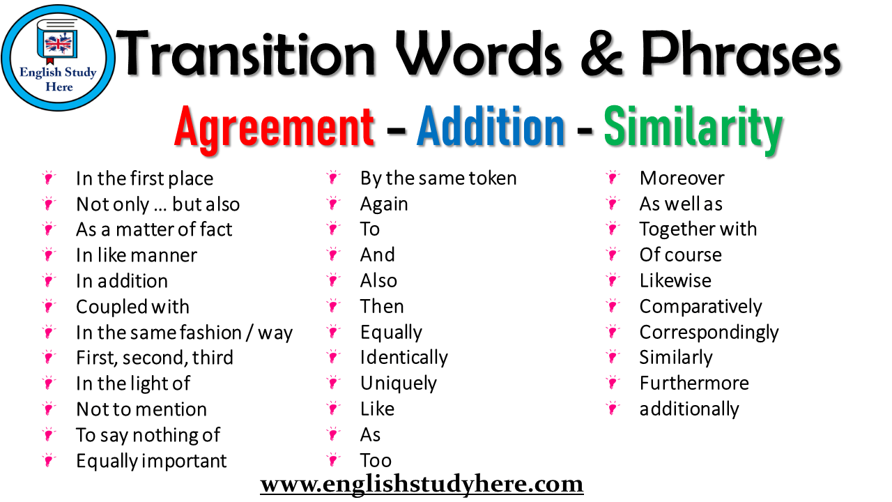 Transition Words & Phrases Agreement – Addition - Similarity