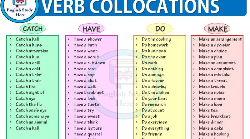 Verb Collocations Do, Have, Catch, Make