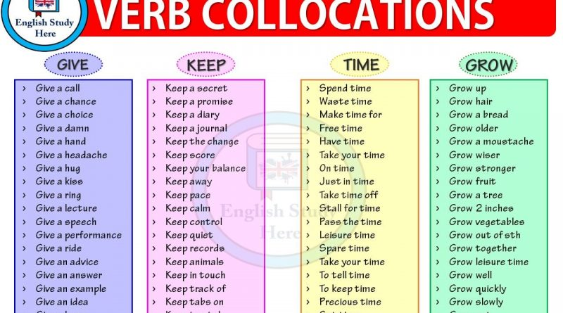 Verb Collocations Keep, Give, Time, Grow