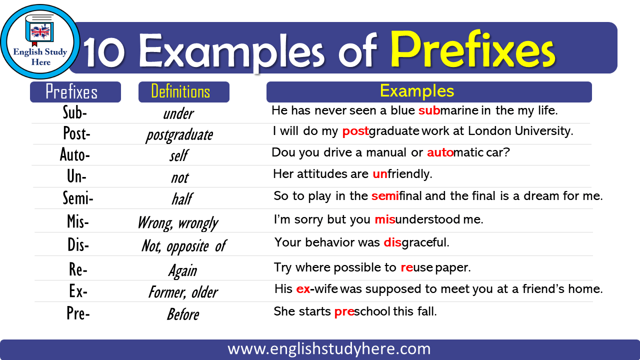 10 Examples of Prefixes