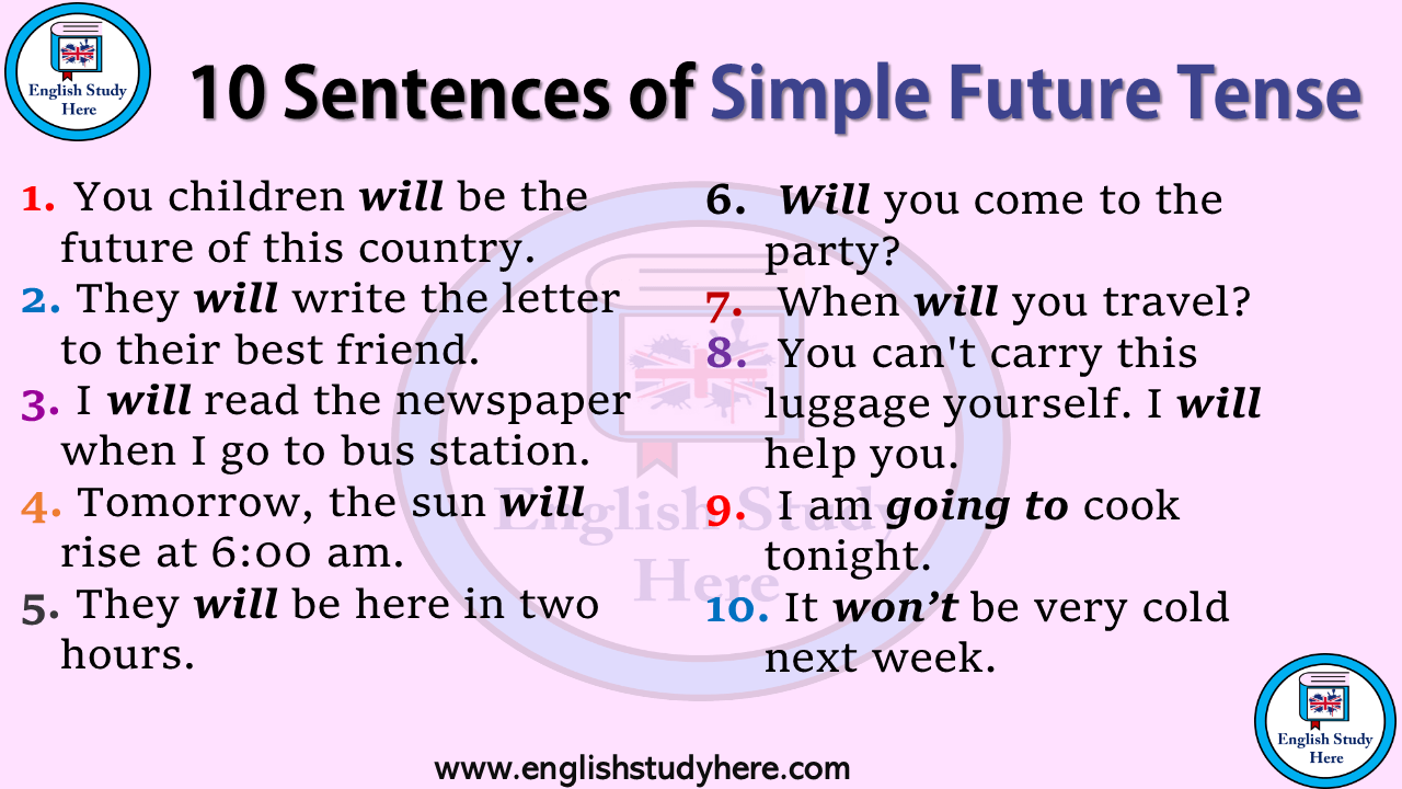 10 Sentences of Simple Future Tense