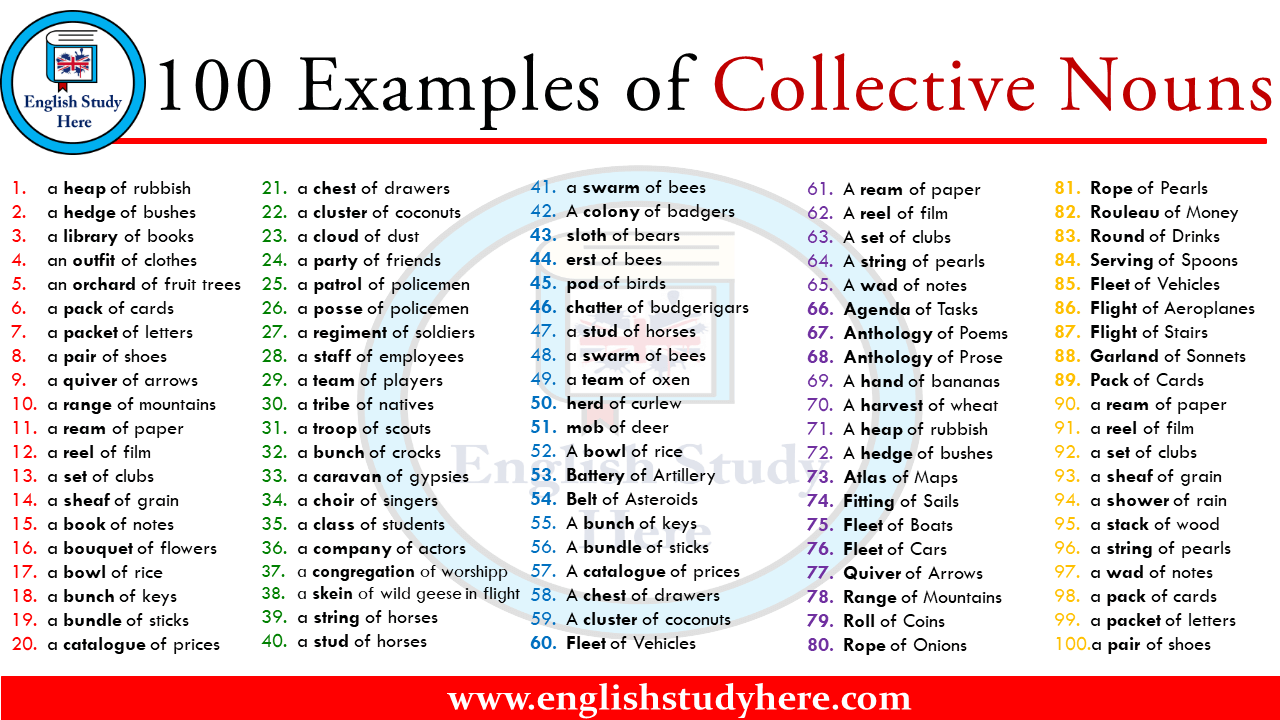 100 Examples of Collective Nouns
