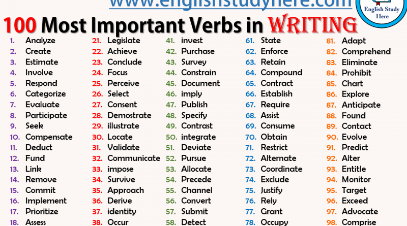 100 Most Important Verbs in Writing