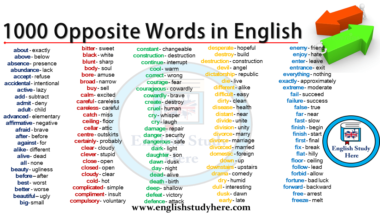1000 Opposite Words in English